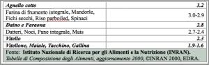 Schermata 2011-11-22 a 23.37.25