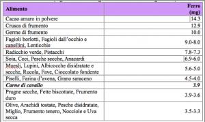 Schermata 2011-11-22 a 23.41.09